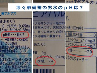 ペットボトル水はpH値を見てから買おう!